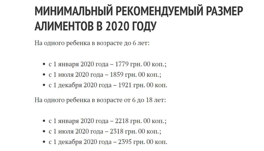 Минимально рекмондуемый размер алиментов в 2020 г.