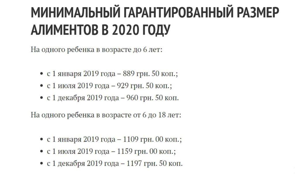 Суммы алиментов, назначаемые как основные к выплатам в 2020 году